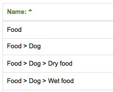 how to order categories of animal products