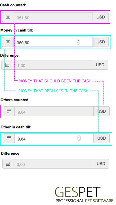 petshop software balance accounting cash