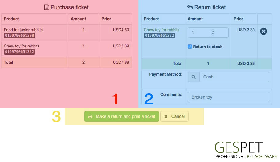 petstore-software-ticket-purchase-and-return