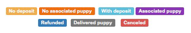 puppy booking sale software